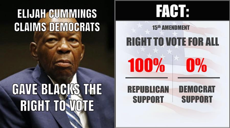REPUBLICANS SUPPORT 15TH AMENDMENT 100%, DEMOCRATS 0%